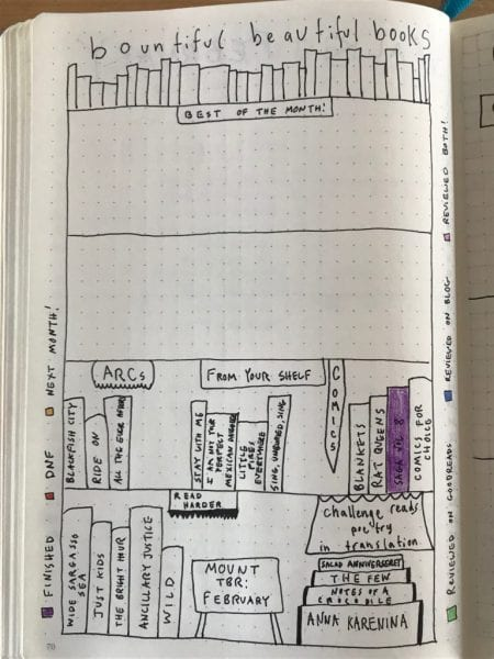 bullet-journal-layout